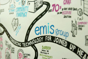 EMIS-Group