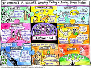WomenEd-values
