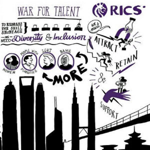 RICS War for Talent