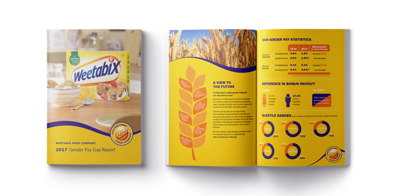 Weetabix-Gender-Pay-Gap-Report