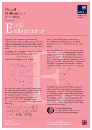 Oxford Maths Alphabet