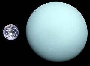 Uranus and Earth size comparison